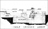 Drawing of the cable spinning layout, Tacoma Narrows Bridge construction, ca. 1939