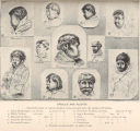 Creoles and Aleutes : Pencil Portraits of typical Alaskan faces, selected from the Author's...