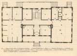 Plan of main floor of laboratory building. 1, General laboratory; 2, library; 3, chemical...
