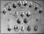 Portraits of the officers and Standing Committee of Local 304, 1931