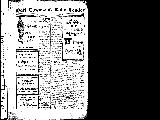 April 20, 1904 Page oneMay soon move to fort WordenRemoval bill passes the HouseHarriman loses in...