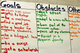 Posters in Elena Velasquez's classroom stating some goals and obstacles of Latino individuals,...